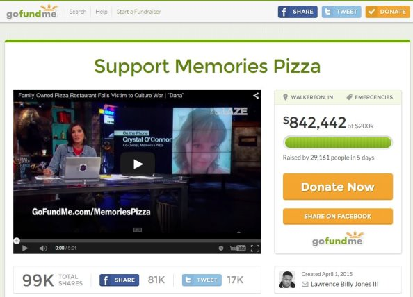 Planting Peace 'virtual pizza' campaign to shelter homeless LGBTQ